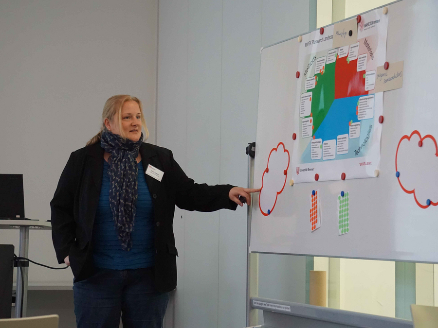 1st MAPEX Youngs Scientist Workshop - speaker: Susan Köppen