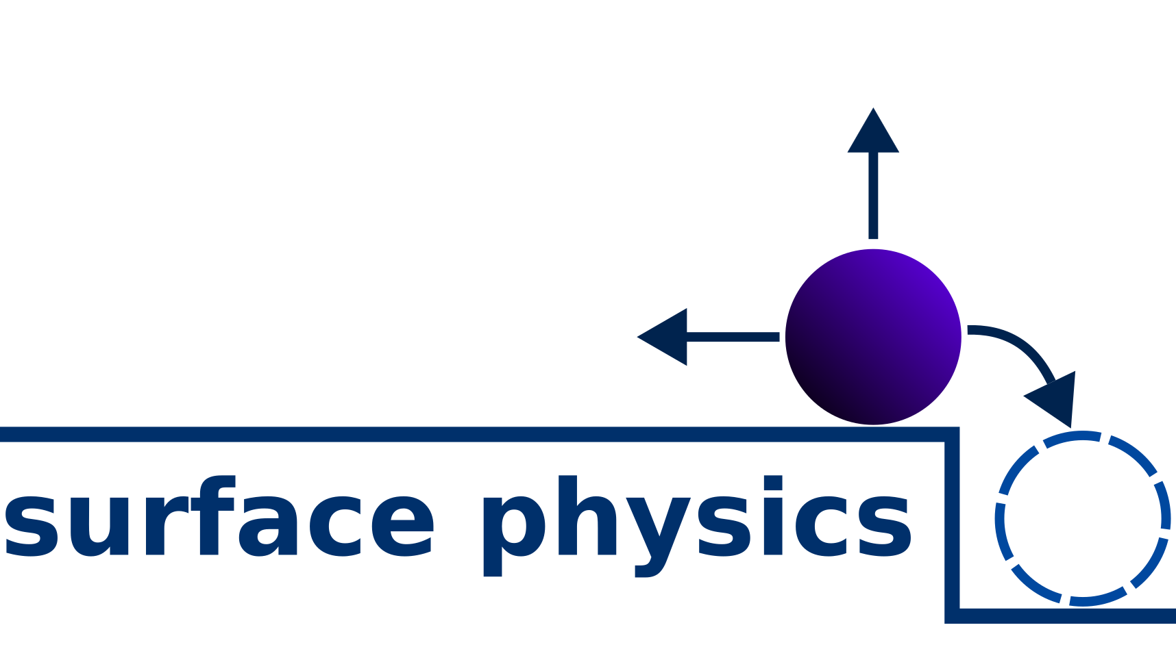 Surface_physics_Logo