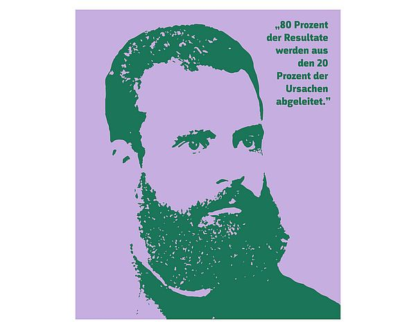 [Translate to English:] Picture from Vilfredo Pareto
