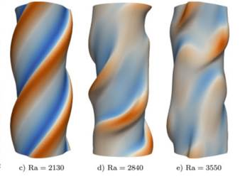 nsCouette – A high-performance code for direct numerical simulations of turbulent Taylor–Couette flow