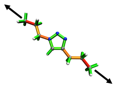 Strain analysis of 1,4-substituted triazole