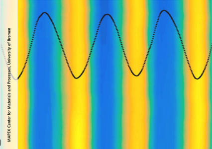 periodical nanostructure with sinusoidal height distribution.