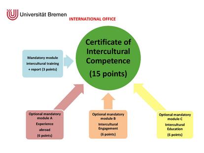 intercultural competence - Kozen jasonkellyphoto co